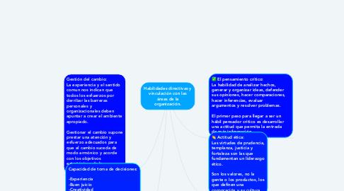 Mind Map: Habilidades directivas y vinculación con las áreas de la organización.
