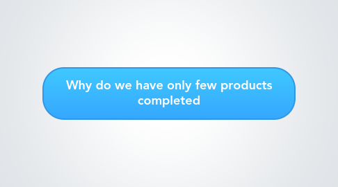 Mind Map: Why do we have only few products completed