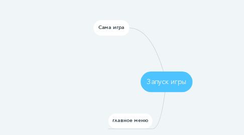 Mind Map: Запуск игры