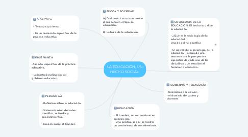 Mind Map: LA EDUCACIÓN, UN HECHO SOCIAL.