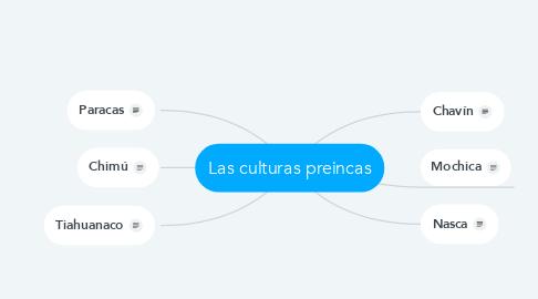 Mind Map: Las culturas preincas