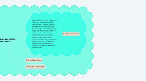 Mind Map: CAPÍTULO 2.AS ORIGENS DA FILOSOFIA