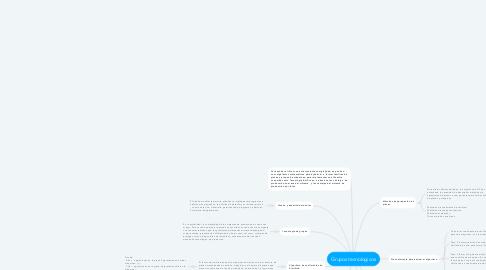 Mind Map: Sistemas productivos