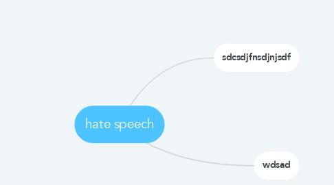 Mind Map: hate speech