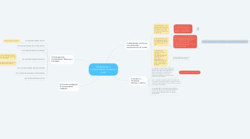 Mind Map: Globalização e Complexidade Ambiental (Leff)