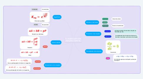 Mind Map: CLASSIFICAÇÃO DAS REAÇÕES QUÍMICAS