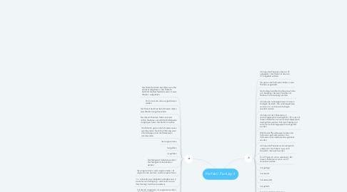 Mind Map: Perfekt: Partizip II
