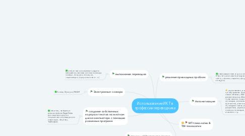 Mind Map: Использование ИКТ в профессии переводчика