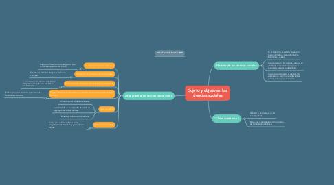 Mind Map: Sujeto y objeto en las ciencias sociales