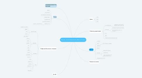 Mind Map: Хернь, на которую мы убили 2 часа