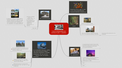 Mind Map: CALLE PROBLEMAS DE ESTRUCTURA Y  DISEÑO