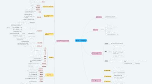 Mind Map: EPANET-DEHIDRO