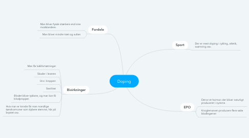 Mind Map: Doping