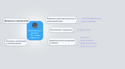 """Mind Map: Оценивание в проекте  """"По следам Айболита"""""""