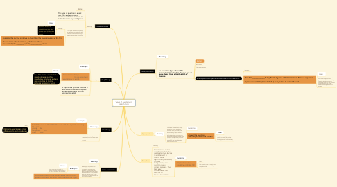 Mind Map: Types of questions in English tests