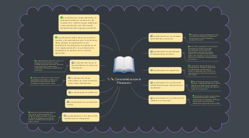 Mind Map: Características de la Planeación