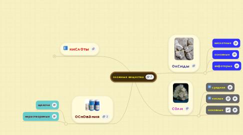 Mind Map: сложные вещества
