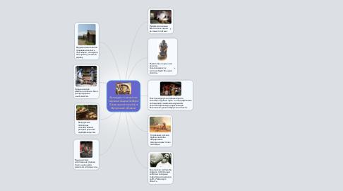 Mind Map: Культура и промыслыпереселенцев СибириБалаганского районаИркутской области