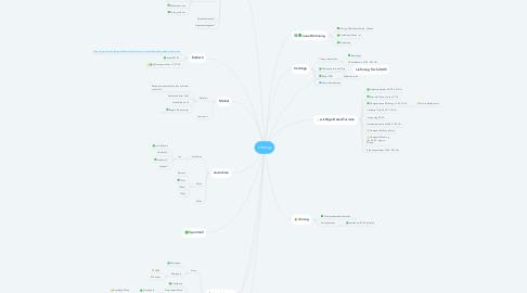 Mind Map: Umzug