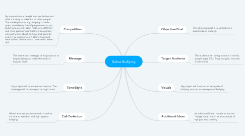 Mind Map: Solve Bullying