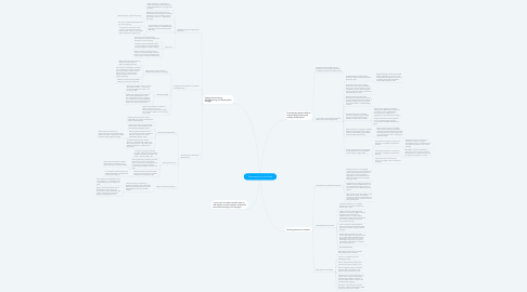 Mind Map: Takeaways from this Week