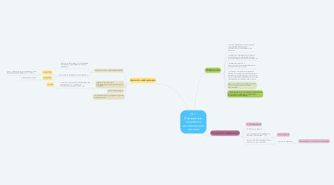 Mind Map: Л1.1 - Информация, энтропия и экономические системы