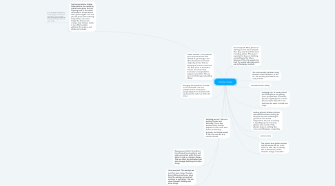 Mind Map: climate change