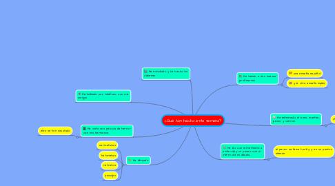 Mind Map: ¿Qué has hecho esta semana?