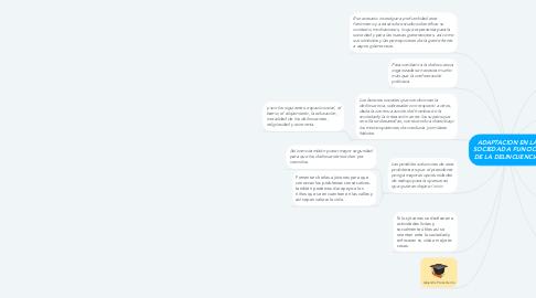 Mind Map: ADAPTACION EN LA SOCIEDAD A FUNCION DE LA DELINCUENCIA.