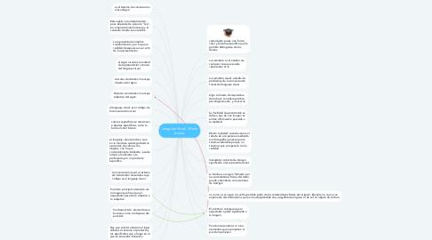 Mind Map: Lenguaje Visual - María Acaso.