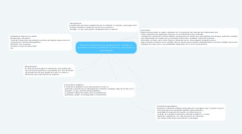 Mind Map: Fases do recebimento de equipamentos, materiais e  produtos: entrada, conferência qualitativa, quantitativa e  regularização