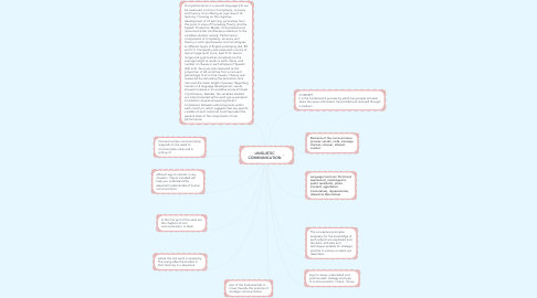 Mind Map: LINGUISTIC COMMUNICATION