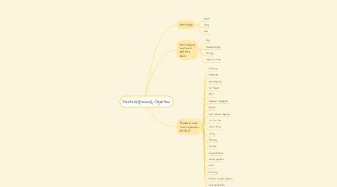 Mind Map: Farklılaştırılmış Öğretim