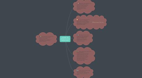Mind Map: Interação dos alimentos com os medicamentos.