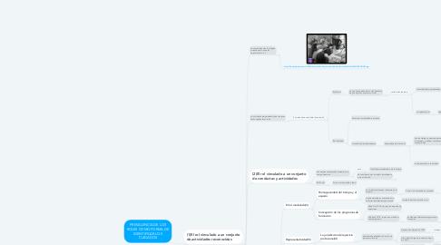 Mind Map: PREVALENCIA DE LOS ROLES COMO FORMA DE IDENTIFICAR LOS CUIDADOS