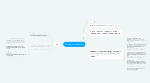 Mind Map: las ciencias sociales y su objeto de estudio