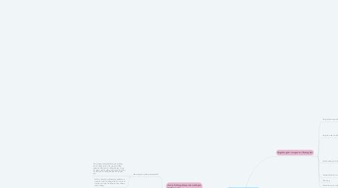 Mind Map: LÍ LUẬN CỦA C.MÁC VỀ GIÁ TRỊ THẶNG DƯ