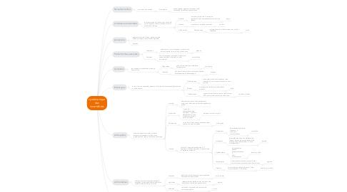 Mind Map: systématique des invertébrés