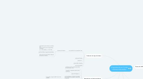 Mind Map: Programación en C para sistemas Embebidos