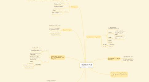 Mind Map: Hecho imponible y cuantificación de la prestación tributaria