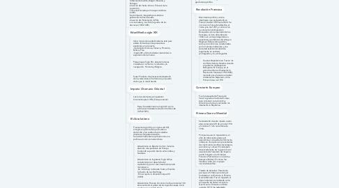 Mind Map: Formación de Estados Nacionales y Las Relaciones Internacionales