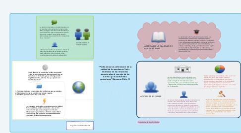 """Mind Map: """"Pertinencia: Una dimensión de la calidad de la enseñanza. Valor intrínseco en las relaciones encaminadas al consejo de las normas y los contenidos curriculares"""" Bárcenas Ortiz, R."""