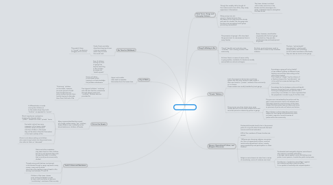 Mind Map: Chapters 4 and 5
