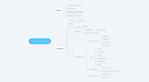 Mind Map: Mündliche Prüfung