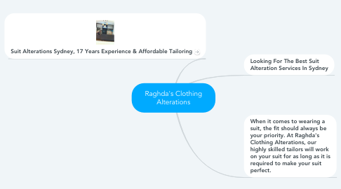 Mind Map: Raghda's Clothing Alterations