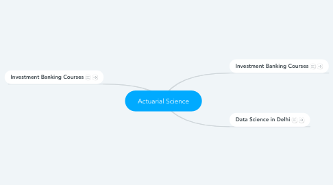 Mind Map: Actuarial Science