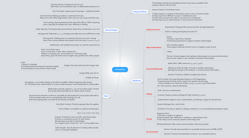 Mind Map: Accessibility