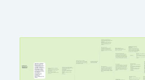 Mind Map: CAPÍTULO 9:  ANESTESICOS GENERALES