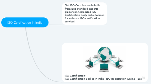Mind Map: ISO Certification in India