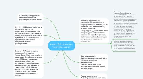 Mind Map: Ахмет Байтурсынов - <учитель нации>